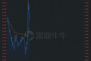 中国移动5G二期集采出炉华为57.7%中兴28.9%爱立信11%