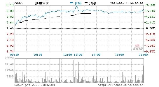 联想CEO杨元庆内部信将持续加大研发投入力争三年内翻番