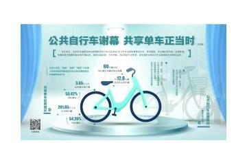公共自行车谢幕共享单车市场化运营正当时